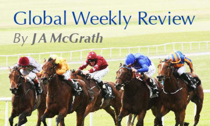 Global Weekly Review